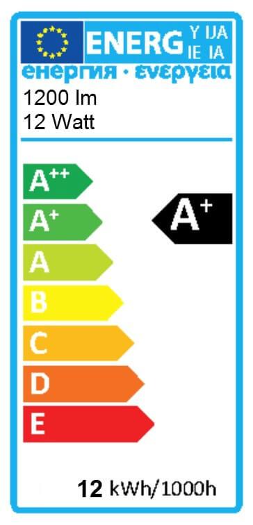 Energie der LED-Beleuchtungstechnik